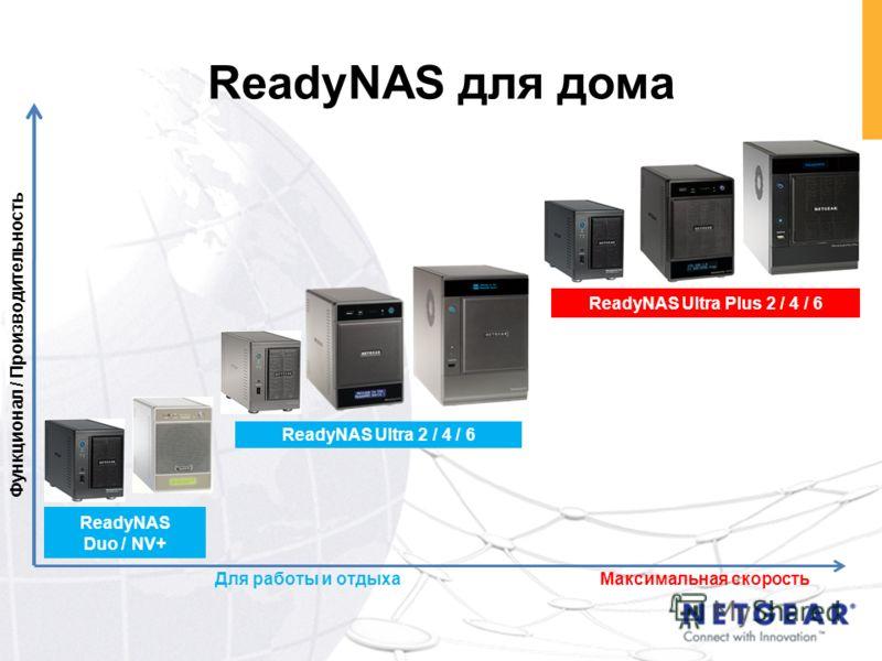 Функционал / Производительность ReadyNAS Duo / NV+ Для работы и отдыхаМаксимальная скорость ReadyNAS Ultra Plus 2 / 4 / 6 ReadyNAS Ultra 2 / 4 / 6 ReadyNAS для дома
