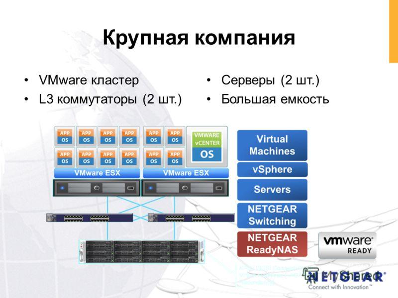 Крупная компания VMware кластер L3 коммутаторы (2 шт.) Серверы (2 шт.) Большая емкость