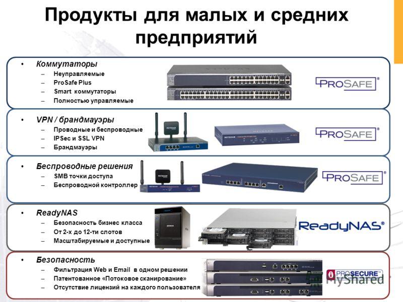 Продукты для малых и средних предприятий Коммутаторы –Неуправляемые –ProSafe Plus –Smart коммутаторы –Полностью управляемые VPN / брандмауэры –Проводные и беспроводные –IPSec и SSL VPN –Брандмауэры Беспроводные решения –SMB точки доступа –Беспроводно