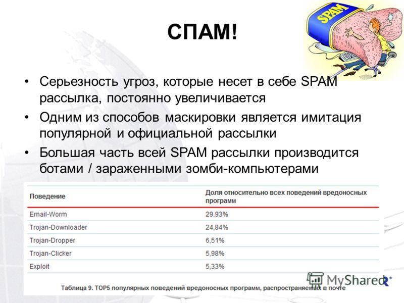 СПАМ! Серьезность угроз, которые несет в себе SPAM рассылка, постоянно увеличивается Одним из способов маскировки является имитация популярной и официальной рассылки Большая часть всей SPAM рассылки производится ботами / зараженными зомби-компьютерам