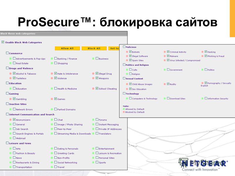ProSecure: блокировка сайтов