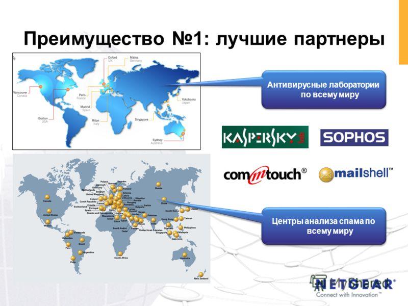 Преимущество 1: лучшие партнеры Антивирусные лаборатории по всему миру Центры анализа спама по всему миру