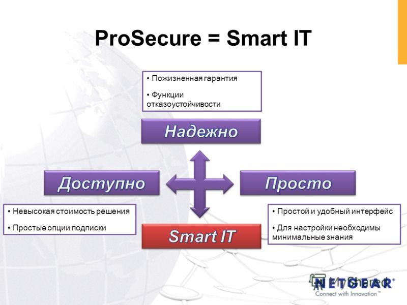 ProSecure = Smart IT Невысокая стоимость решения Простые опции подписки Простой и удобный интерфейс Для настройки необходимы минимальные знания Пожизненная гарантия Функции отказоустойчивости