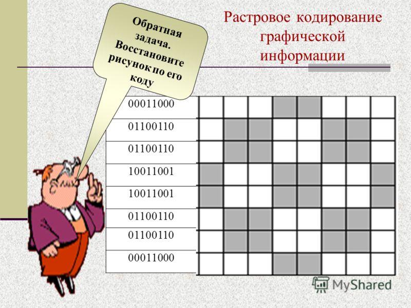 Растровое кодирование графической информации 00011000 01100110 10011001 01100110 00011000 Обратная задача. Восстановите рисунок по его коду