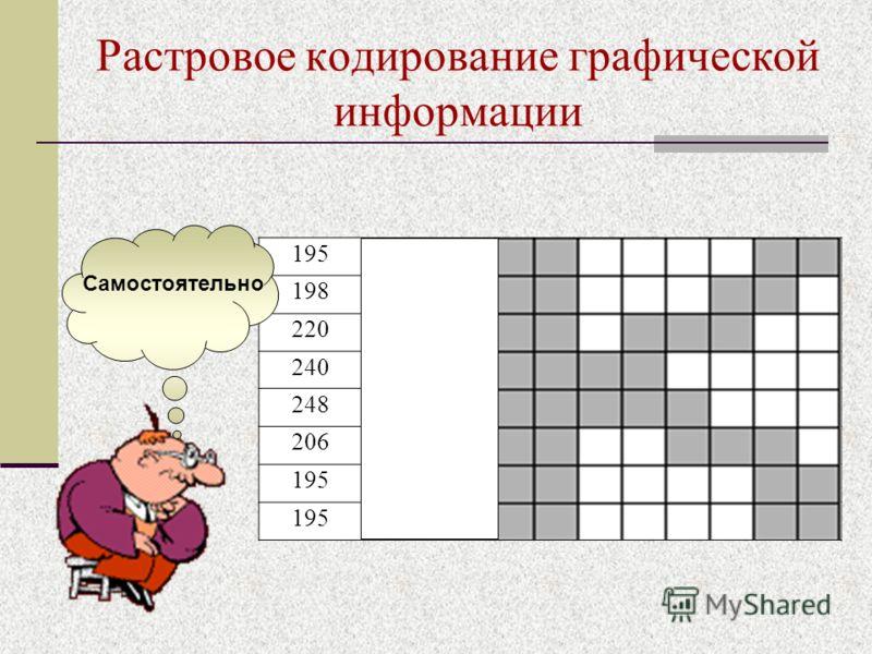Растровое кодирование графической информации 195 11000011 198 11000110 220 11011100 240 11110000 248 11111000 206 11001110 195 11000011 195 11000011 Самостоятельно