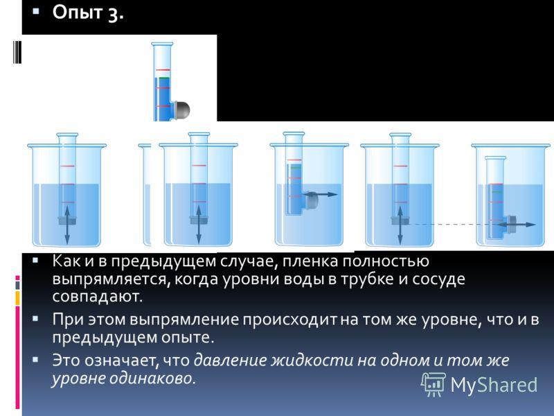 Опыт 3. Как и в предыдущем случае, пленка полностью выпрямляется, когда уровни воды в трубке и сосуде совпадают. При этом выпрямление происходит на том же уровне, что и в предыдущем опыте. Это означает, что давление жидкости на одном и том же уровне