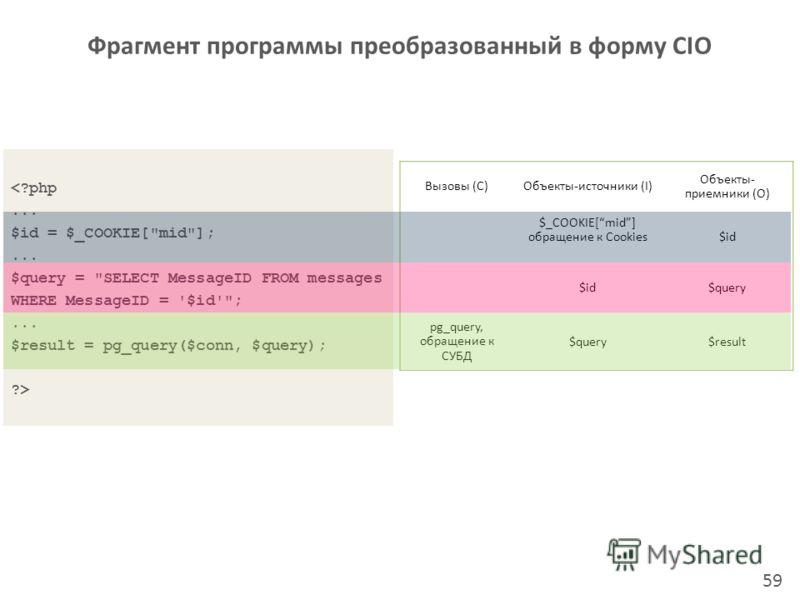 Фрагмент программы преобразованный в форму CIO 59
