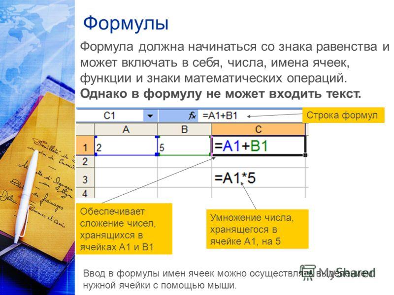 Формулы Формула должна начинаться со знака равенства и может включать в себя, числа, имена ячеек, функции и знаки математических операций. Однако в формулу не может входить текст. Обеспечивает сложение чисел, хранящихся в ячейках А1 и В1 Умножение чи