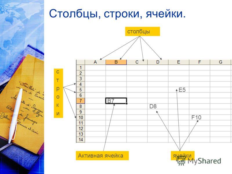 Столбцы, строки, ячейки. столбцы строкистроки ячейки E5 F10 D8 Активная ячейка В7