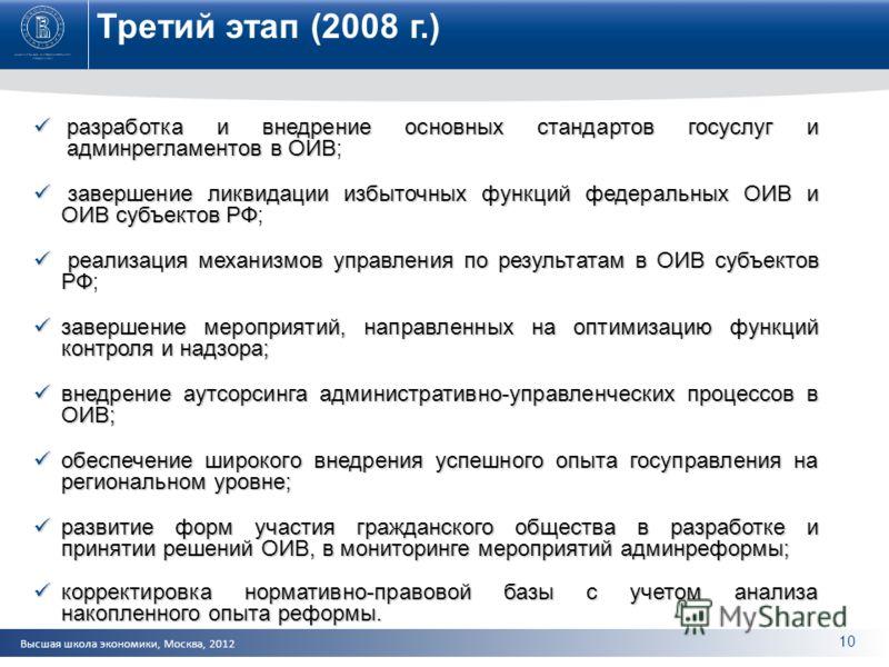 Высшая школа экономики, Москва, 2012 Третий этап (2008 г.) 10 разработка и внедрение основных стандартов госуслуг и админрегламентов в ОИВ разработка и внедрение основных стандартов госуслуг и админрегламентов в ОИВ; завершение ликвидации избыточных