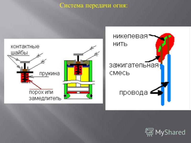 Система передачи огня: