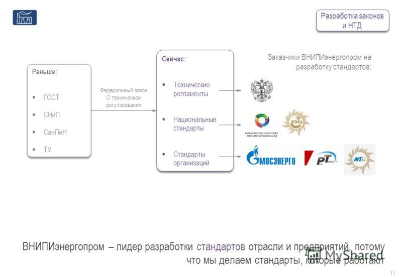 ВНИПИэнергопром – лидер разработки стандартов отрасли и предприятий, потому что мы делаем стандарты, которые работают Федеральный закон О техническом регулировании Заказчики ВНИПИэнергопром на разработку стандартов: 11 Разработка законов и НТД Сейчас