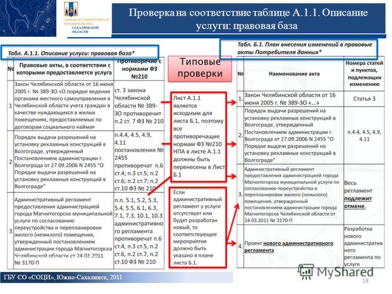 18 Проверка на соответствие таблице А.1.1. Описание услуги: правовая база ГБУ СО «СОЦИ», Южно-Сахалинск, 2011