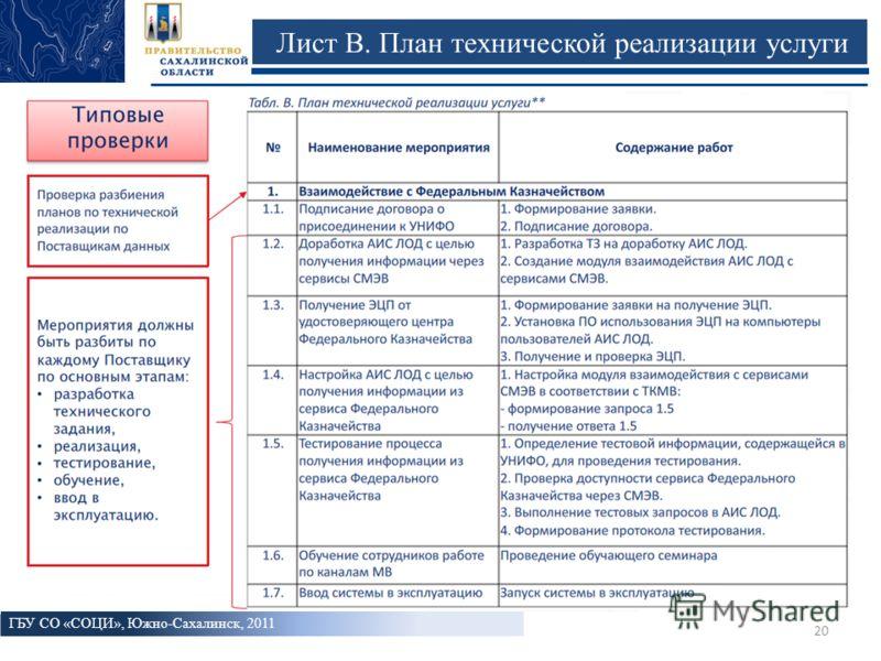 20 Лист В. План технической реализации услуги ГБУ СО «СОЦИ», Южно-Сахалинск, 2011