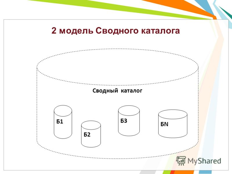 Сводный каталог Б2 Б1 Б3 БNБN 2 модель Сводного каталога