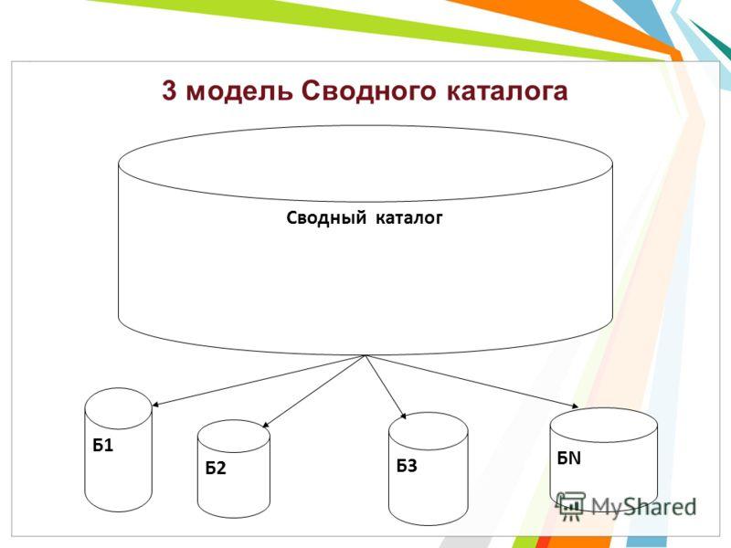 3 модель Сводного каталога Сводный каталог Б2 Б1 Б3 БNБN