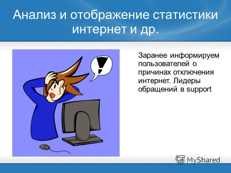 Анализ и отображение статистики интернет и др. Заранее информируем пользователей о причинах отключения интернет. Лидеры обращений в support