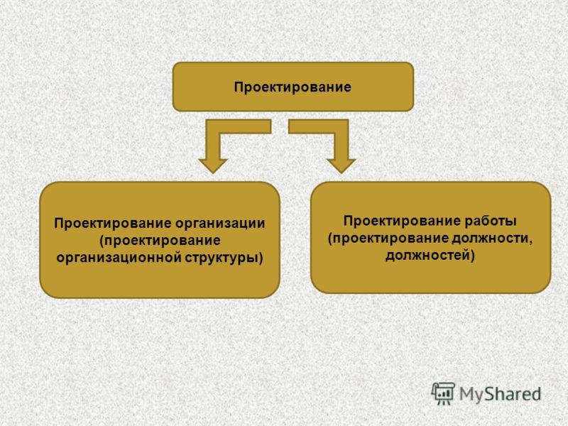 Проектирование Проектирование работы (проектирование должности, должностей) Проектирование организации (проектирование организационной структуры)