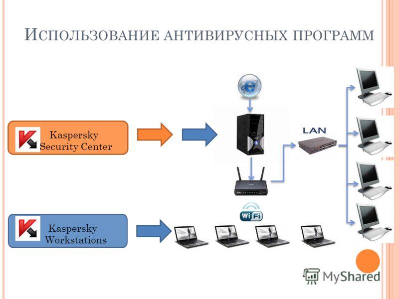 Kaspersky Security Center И СПОЛЬЗОВАНИЕ АНТИВИРУСНЫХ ПРОГРАММ Kaspersky Workstations