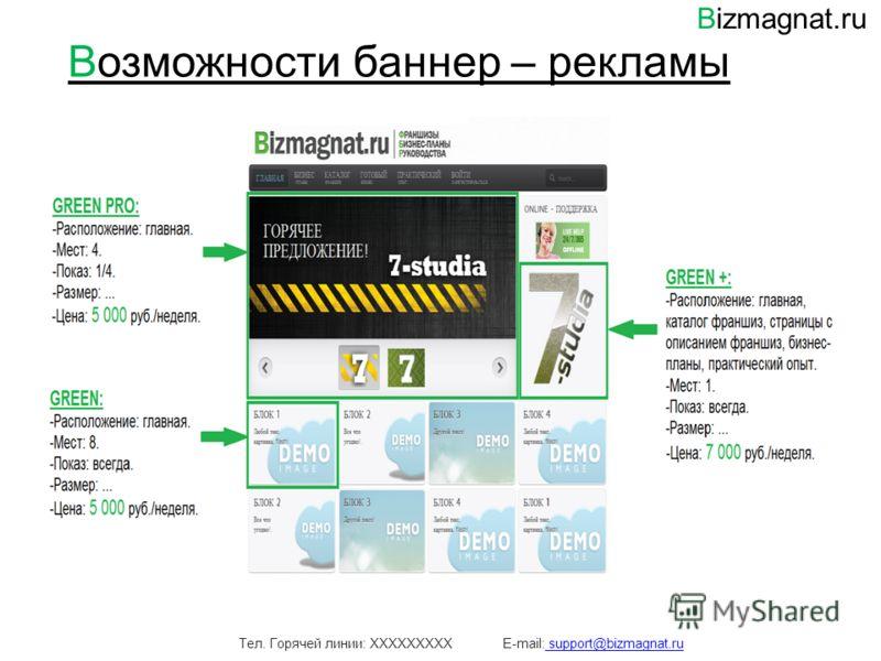 Возможности баннер – рекламы Тел. Горячей линии: ХХХХХХХХХE-mail: support@bizmagnat.ru support@bizmagnat.ru Bizmagnat.ru