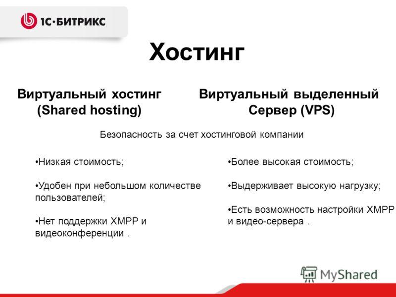 Хостинг Виртуальный хостинг (Shared hosting) Виртуальный выделенный Сервер (VPS) Низкая стоимость; Удобен при небольшом количестве пользователей; Нет поддержки XMPP и видеоконференции. Более высокая стоимость; Выдерживает высокую нагрузку; Есть возмо