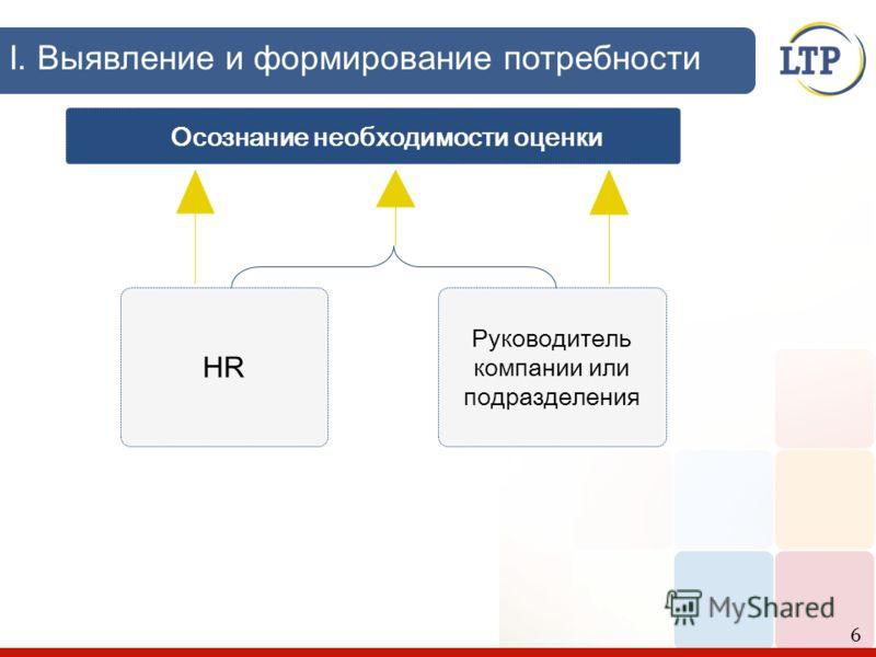 I. Выявление и формирование потребности 6 Осознание необходимости оценки HR Руководитель компании или подразделения