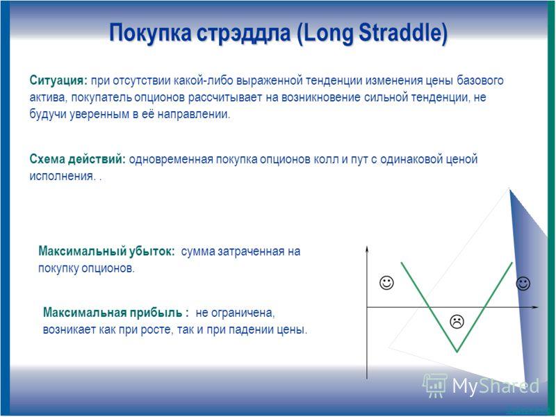 Покупка стрэддла (Long Straddle) Ситуация: при отсутствии какой-либо выраженной тенденции изменения цены базового актива, покупатель опционов рассчитывает на возникновение сильной тенденции, не будучи уверенным в её направлении. Схема действий: однов