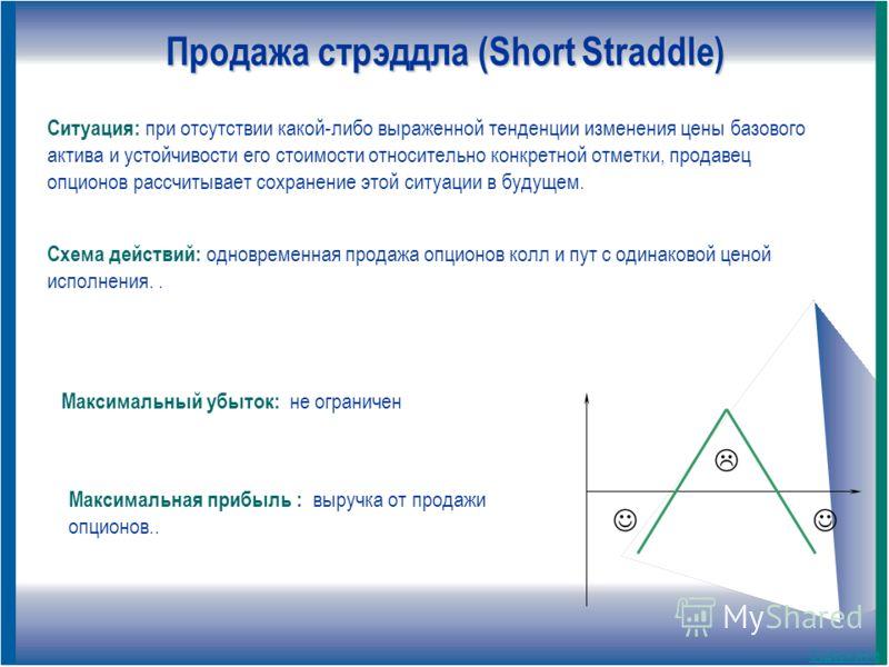 Продажа стрэддла (Short Straddle) Ситуация: при отсутствии какой-либо выраженной тенденции изменения цены базового актива и устойчивости его стоимости относительно конкретной отметки, продавец опционов рассчитывает сохранение этой ситуации в будущем.
