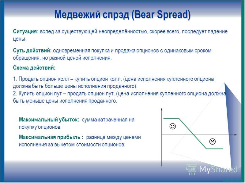 Медвежий спрэд (Bear Spread) Ситуация: вслед за существующей неопределённостью, скорее всего, последует падение цены. Суть действий: одновременная покупка и продажа опционов с одинаковым сроком обращения, но разной ценой исполнения. Схема действий: 1