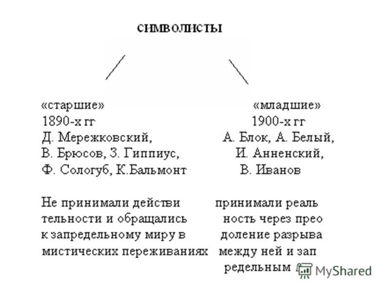 Симпатобласт