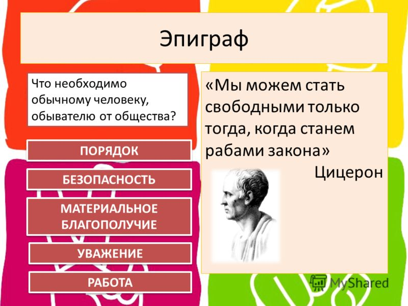 Эпиграф «Мы можем стать свободными только тогда, когда станем рабами закона» Цицерон Что необходимо обычному человеку, обывателю от общества? ПОРЯДОК БЕЗОПАСНОСТЬ МАТЕРИАЛЬНОЕ БЛАГОПОЛУЧИЕ УВАЖЕНИЕ РАБОТА