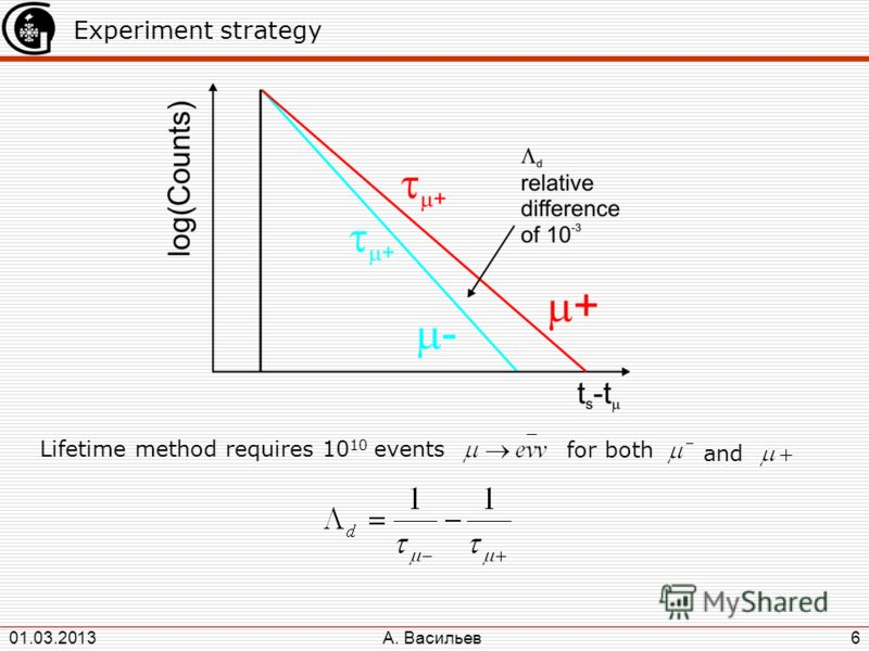 А. Васильев 01.03.2013 6 Experiment strategy Lifetime method requires 10 10 events for both and