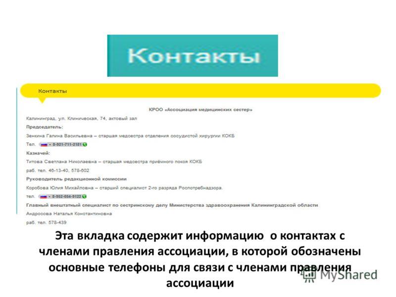 Эта вкладка содержит информацию о контактах с членами правления ассоциации, в которой обозначены основные телефоны для связи с членами правления ассоциации