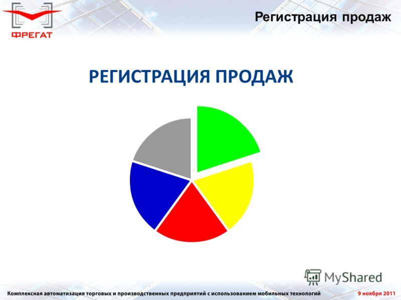 РЕГИСТРАЦИЯ ПРОДАЖ Регистрация продаж