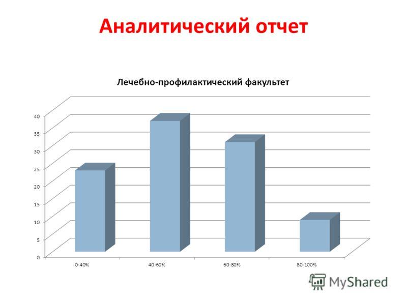 Аналитический отчет