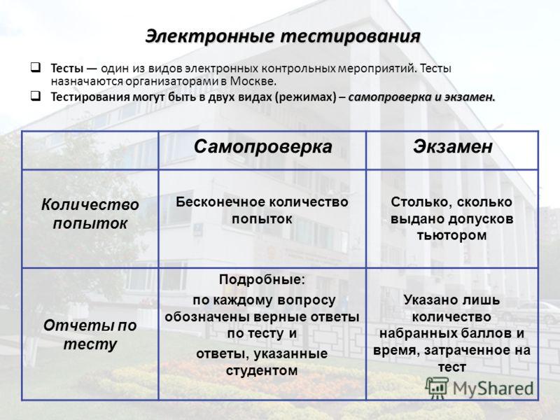 Электронные тестирования Тесты один из видов электронных контрольных мероприятий. Тесты назначаются организаторами в Москве. самопроверка и экзамен. Тестирования могут быть в двух видах (режимах) – самопроверка и экзамен. СамопроверкаЭкзамен Количест