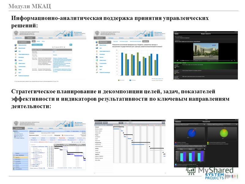Модули МКАЦ Информационно-аналитическая поддержка принятия управленческих решений: Стратегическое планирование и декомпозиции целей, задач, показателей эффективности и индикаторов результативности по ключевым направлениям деятельности: