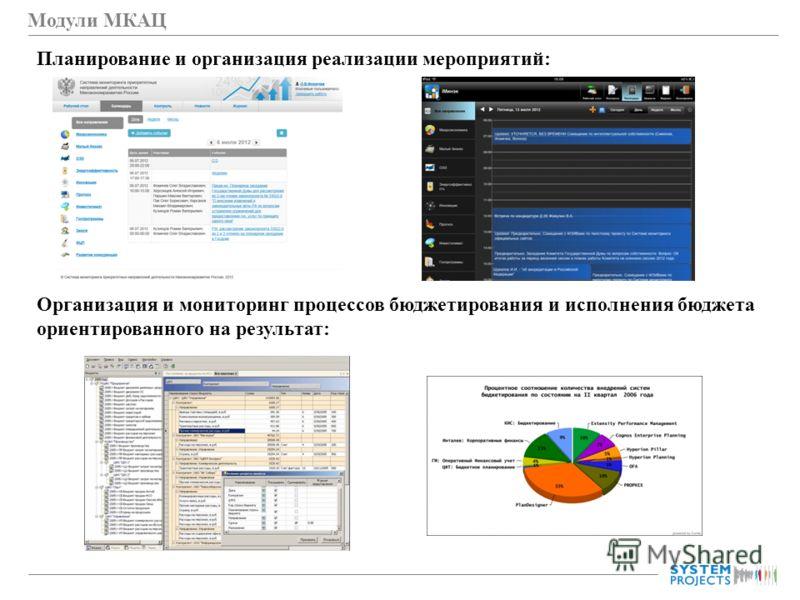 Модули МКАЦ Планирование и организация реализации мероприятий: Организация и мониторинг процессов бюджетирования и исполнения бюджета ориентированного на результат: