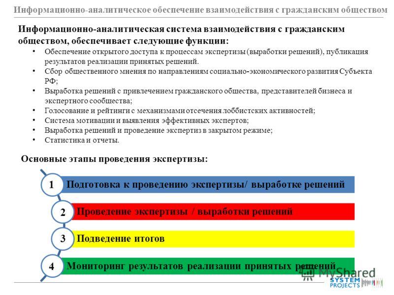 Информационно-аналитическое обеспечение взаимодействия с гражданским обществом Информационно-аналитическая система взаимодействия с гражданским обществом, обеспечивает следующие функции: Обеспечение открытого доступа к процессам экспертизы (выработки