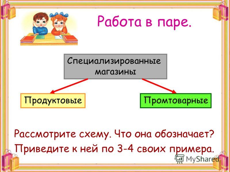 Работа в паре. Рассмотрите схему. Что она обозначает? Приведите к ней по 3-4 своих примера. Специализированные магазины ПродуктовыеПромтоварные
