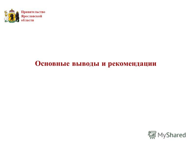 Основные выводы и рекомендации Правительство Ярославской области
