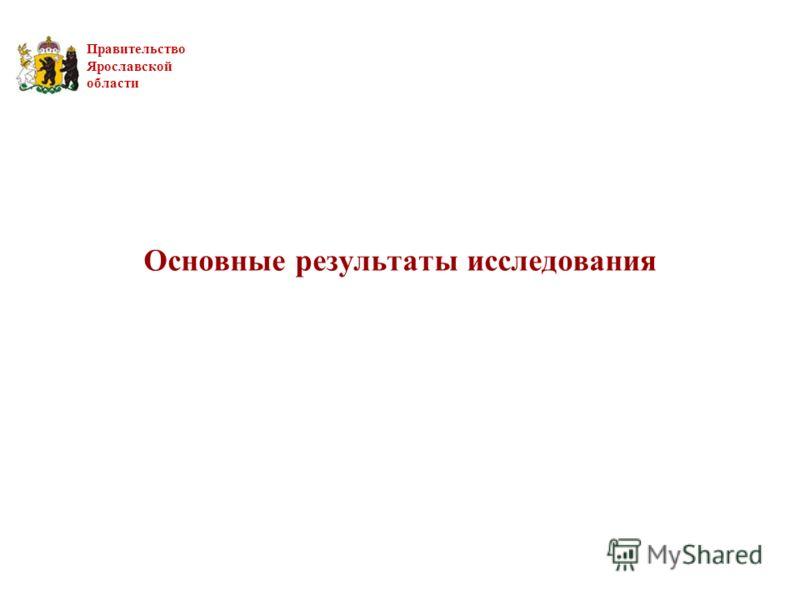 Основные результаты исследования Правительство Ярославской области