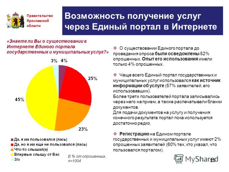 25 Возможность получение услуг через Единый портал в Интернете Правительство Ярославской области О существовании Единого портала до проведения опроса были осведомлены 52% опрошенных. Опыт его использования имели только 4% опрошенных. Чаще всего Едины