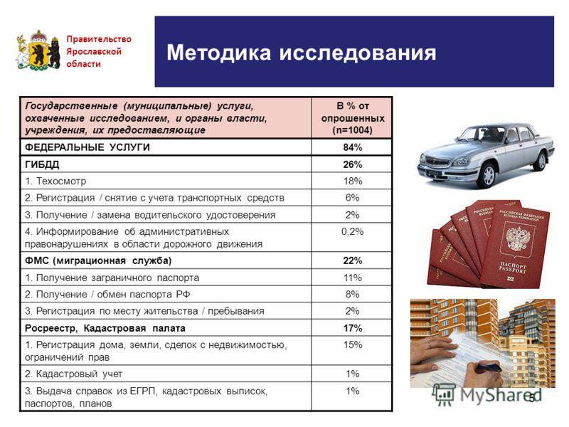 5 Методика исследования Правительство Ярославской области Государственные (муниципальные) услуги, охваченные исследованием, и органы власти, учреждения, их предоставляющие В % от опрошенных (n=1004) ФЕДЕРАЛЬНЫЕ УСЛУГИ84% ГИБДД26% 1. Техосмотр18% 2. Р