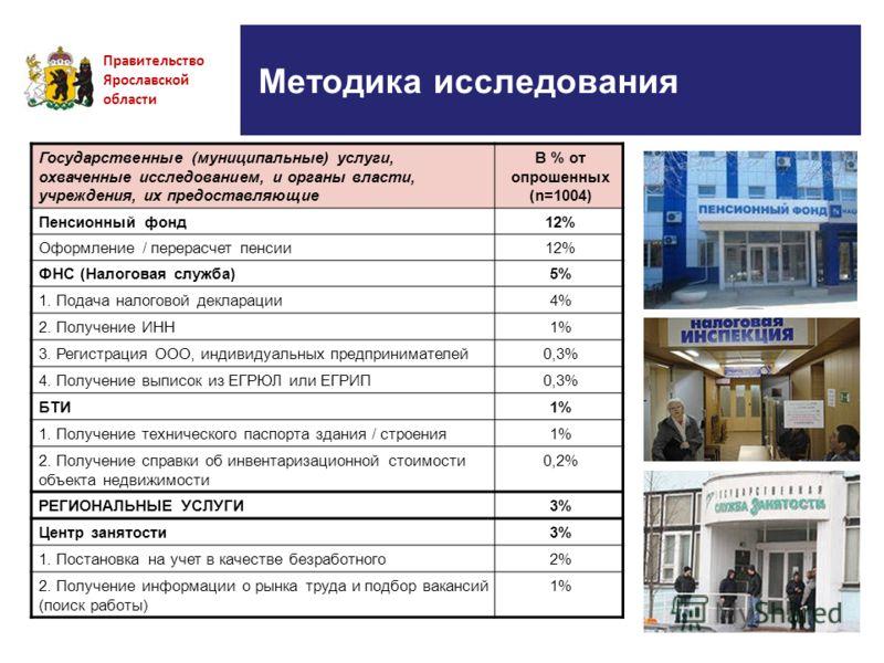6 Методика исследования Правительство Ярославской области Государственные (муниципальные) услуги, охваченные исследованием, и органы власти, учреждения, их предоставляющие В % от опрошенных (n=1004) Пенсионный фонд12% Оформление / перерасчет пенсии12