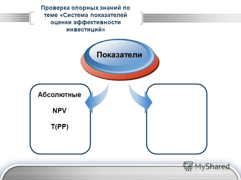 Проверка опорных знаний по теме «Система показателей оценки эффективности инвестиций» Абсолютные NPV T(PP) Показатели