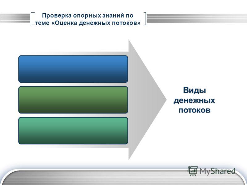 Проверка опорных знаний по теме «Оценка денежных потоков» Виды денежных потоков