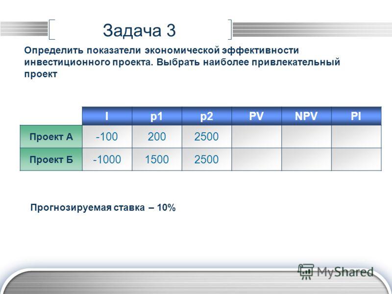 Задача 3 Ip1p2PVNPVPI Проект А -1002002500 Проект Б -100015002500 Определить показатели экономической эффективности инвестиционного проекта. Выбрать наиболее привлекательный проект Прогнозируемая ставка – 10%