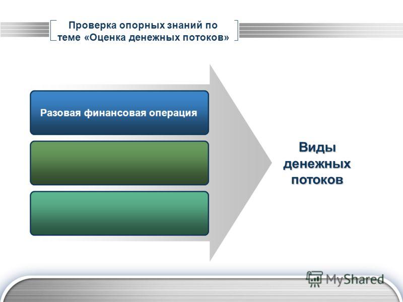 Проверка опорных знаний по теме «Оценка денежных потоков» Разовая финансовая операция Виды денежных потоков