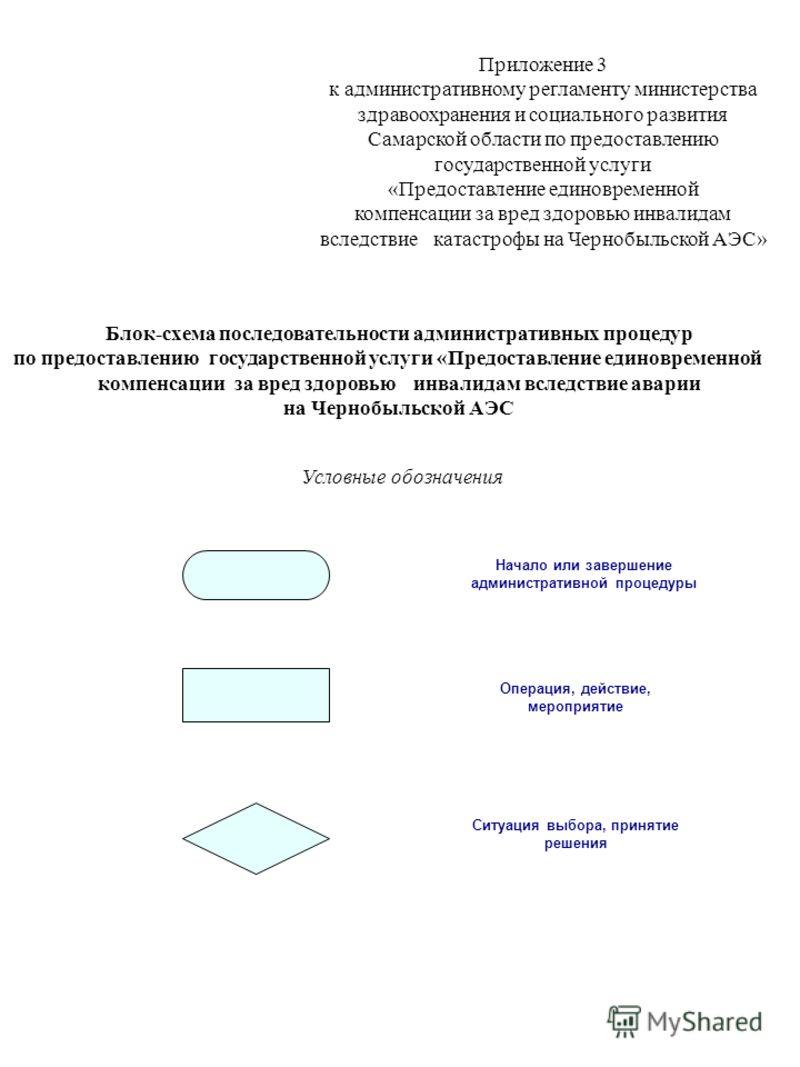 Приложение 3 к административному регламенту министерства здравоохранения и социального развития Самарской области по предоставлению государственной услуги «Предоставление единовременной компенсации за вред здоровью инвалидам вследствие катастрофы на